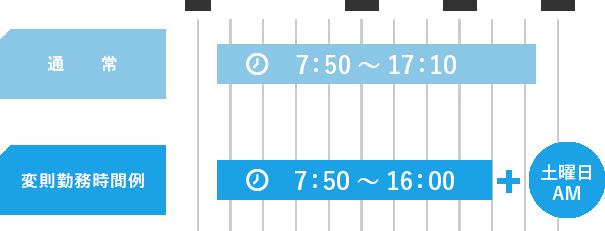 通常:7:50~17:10。〇〇さんの勤務時間例:7:50~16:00+土曜日AM。